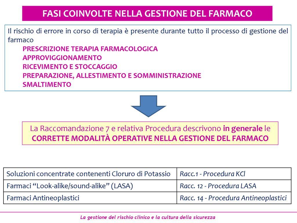 Rischio Clinico Somministrazione Farmaci.La Gestione Del Rischio Clinico E La Cultura Della Sicurezza