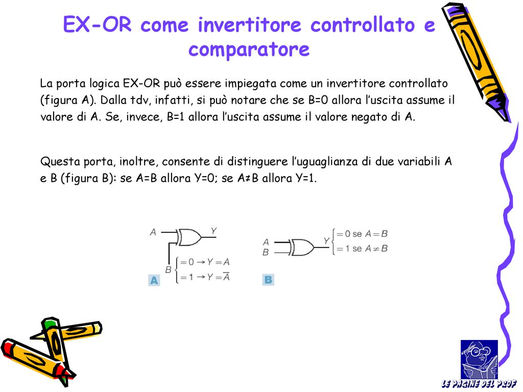EX-OR come invertitore controllato e comparatore