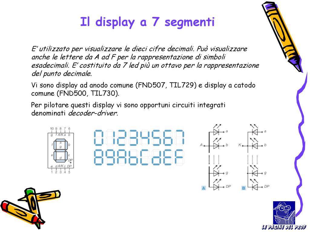 Il display a 7 segmenti