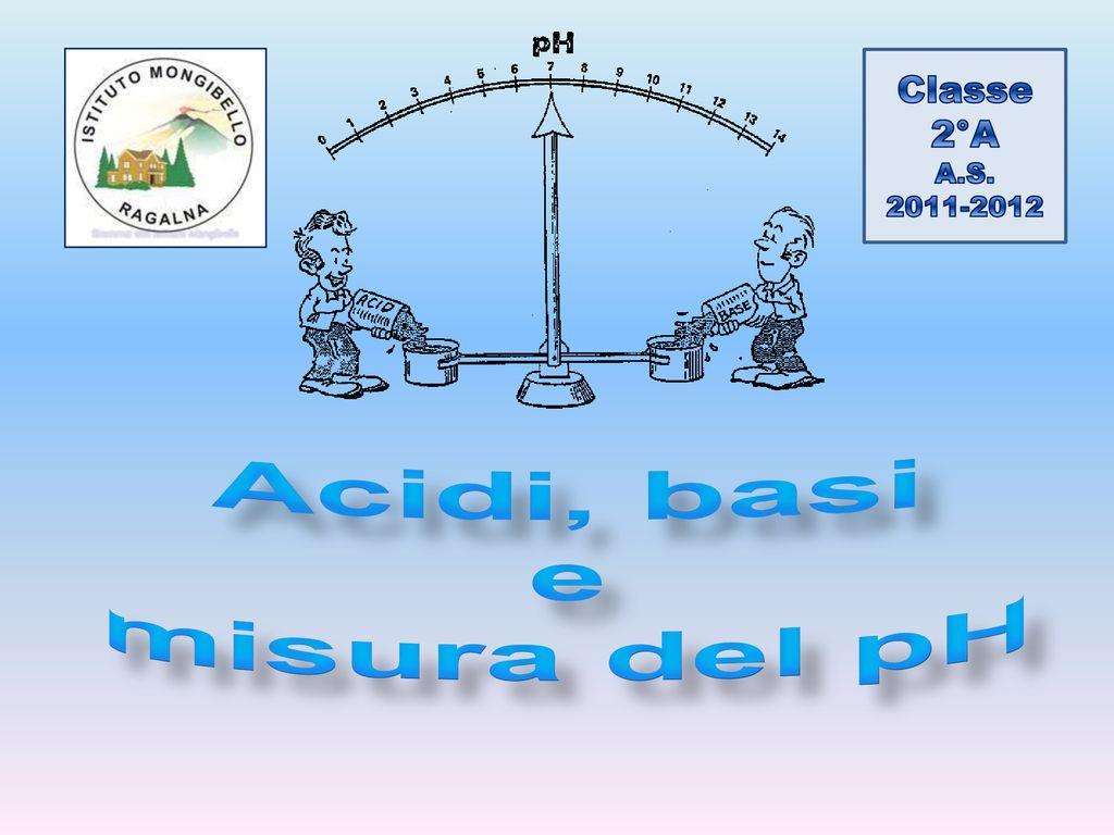 Basi Su Misura.Acidi Basi E Misura Del Ph Ppt Scaricare