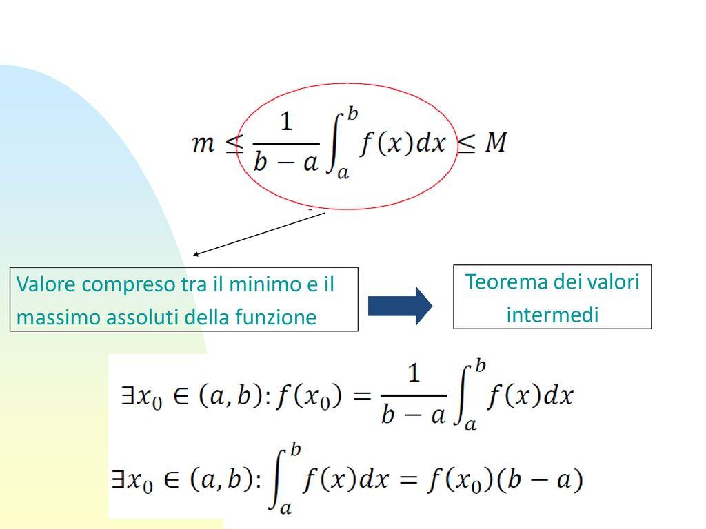 Teorema Dei Valori Intermedi.Appunti Di Analisi Matematica Integrale Definito Ppt