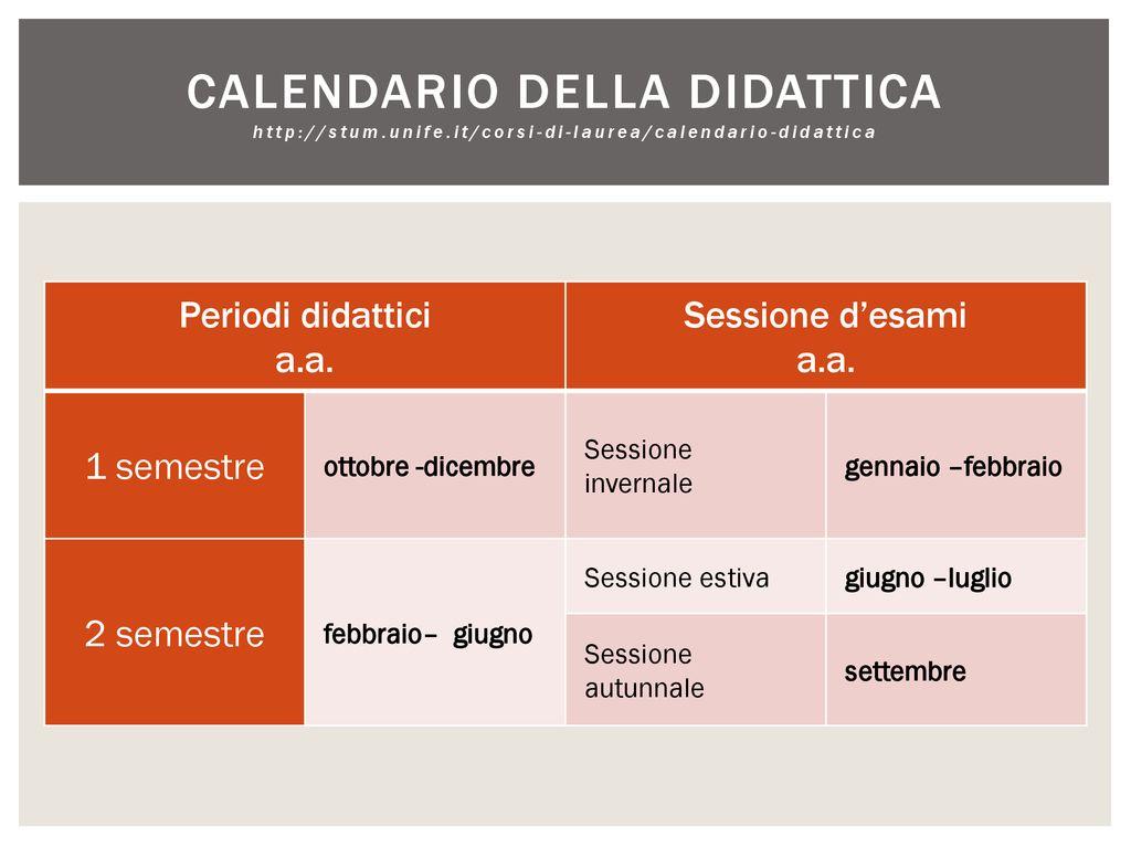 Calendario Didattico Univr Economia.1 Requisiti Di Accesso 2 Posta Elettronica 3 Segreteria