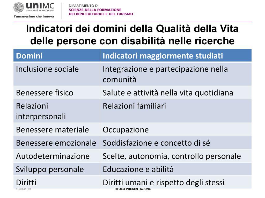 Qualita Della Vita E Adulti Con Disabilita Arianna Taddei Ppt Scaricare