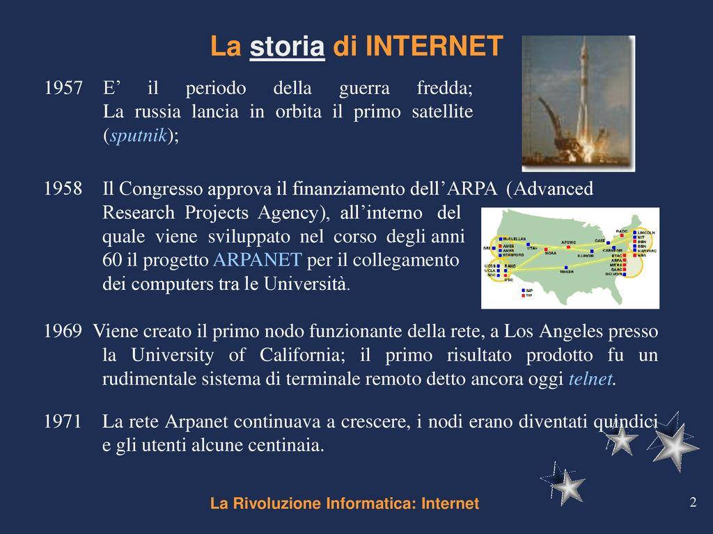 Internet storie di collegamento