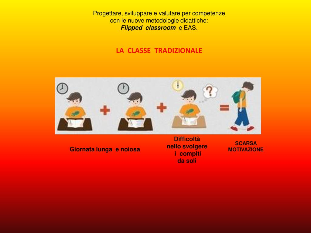 Dating online vs tradizionale dating PowerPoint