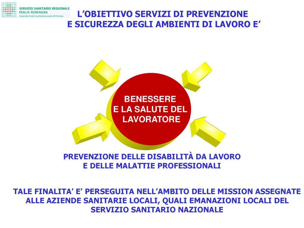 Ruolo Dell Organo Di Vigilanza Nel Sistema Della Prevenzione Ppt Scaricare