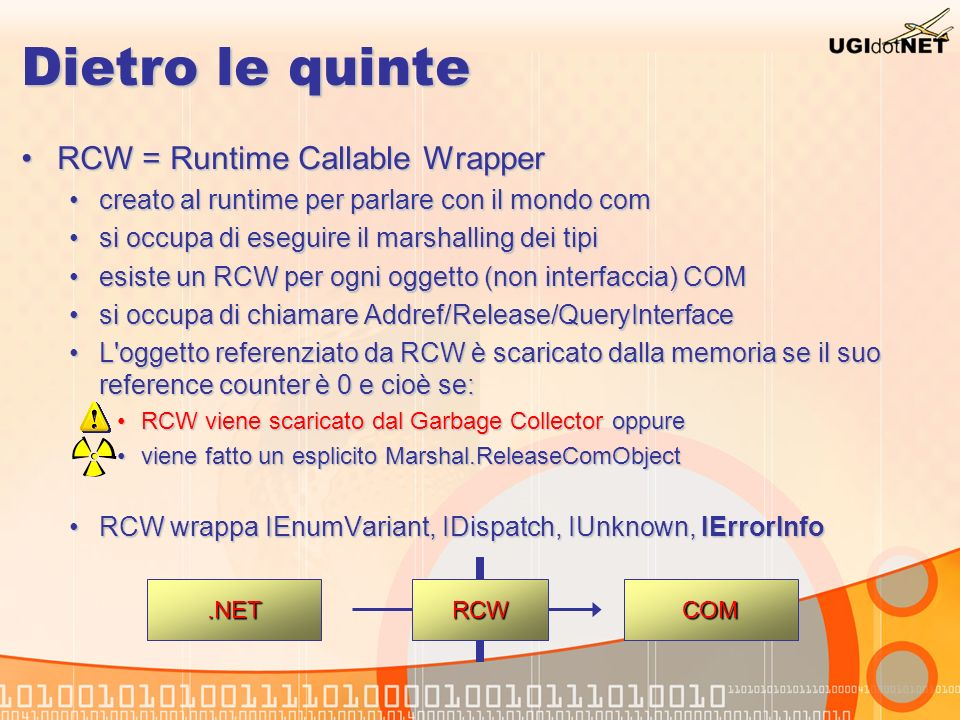 Dietro le quinte RCW = Runtime Callable Wrapper