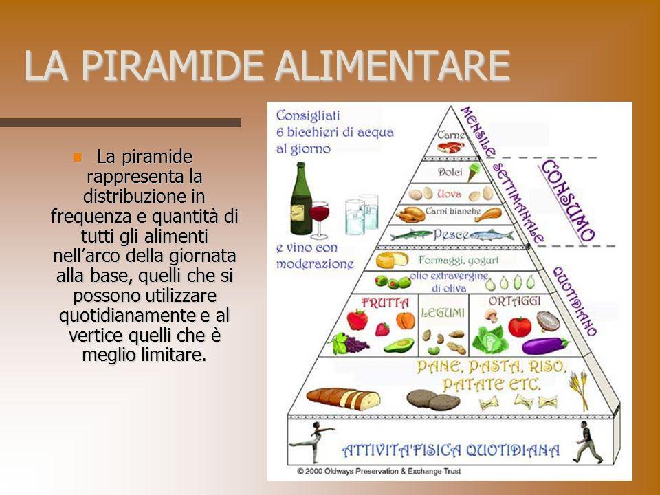 alimentazione e dieta mediterranea - ppt video online scaricare