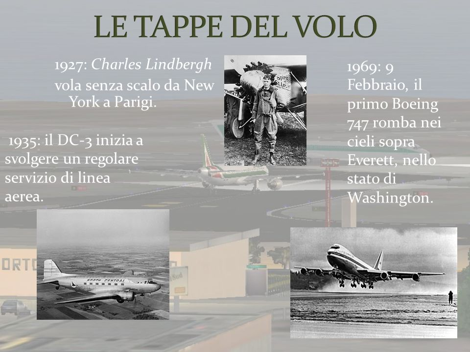 LE TAPPE DEL VOLO 1927: Charles Lindbergh