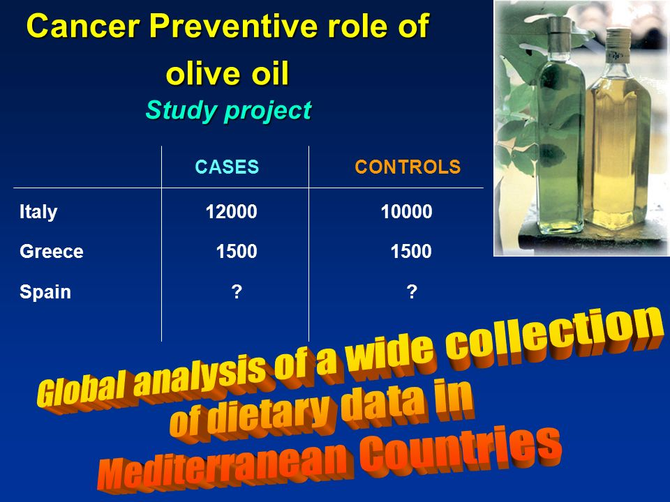 Cancer Preventive role of olive oil Study project
