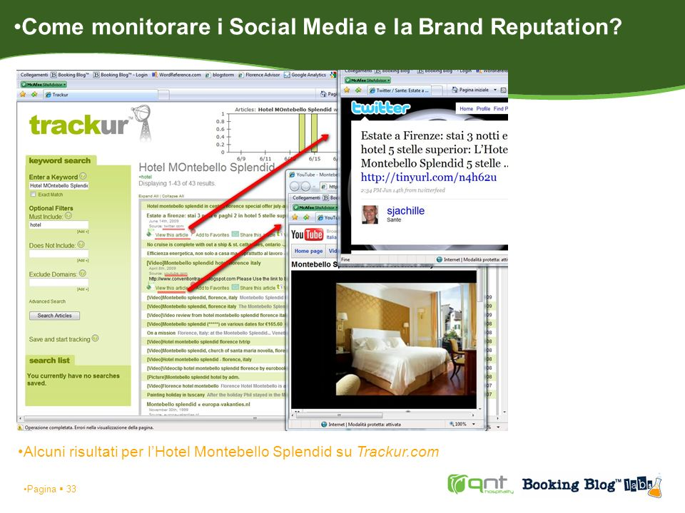 Come monitorare i Social Media e la Brand Reputation