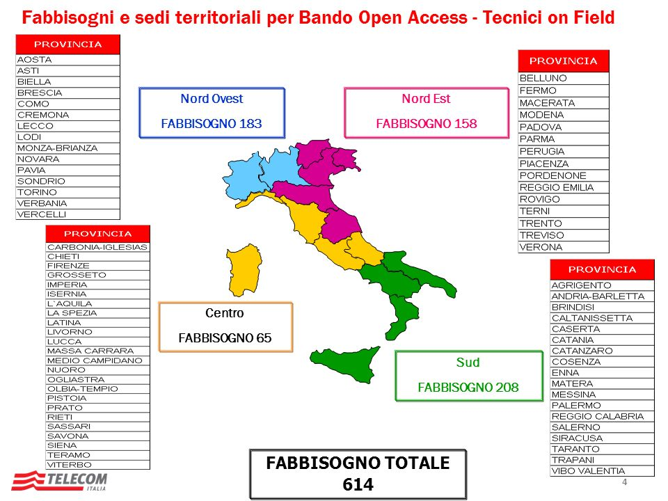 Fabbisogni e sedi territoriali per Bando Open Access - Tecnici on Field