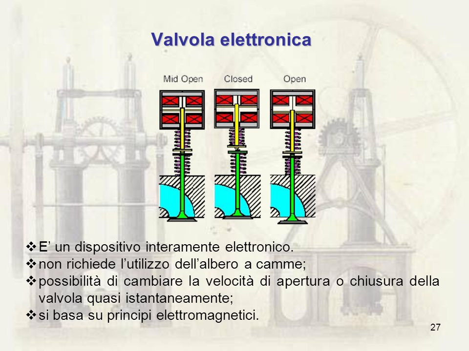 Valvola elettronica E' un dispositivo interamente elettronico.