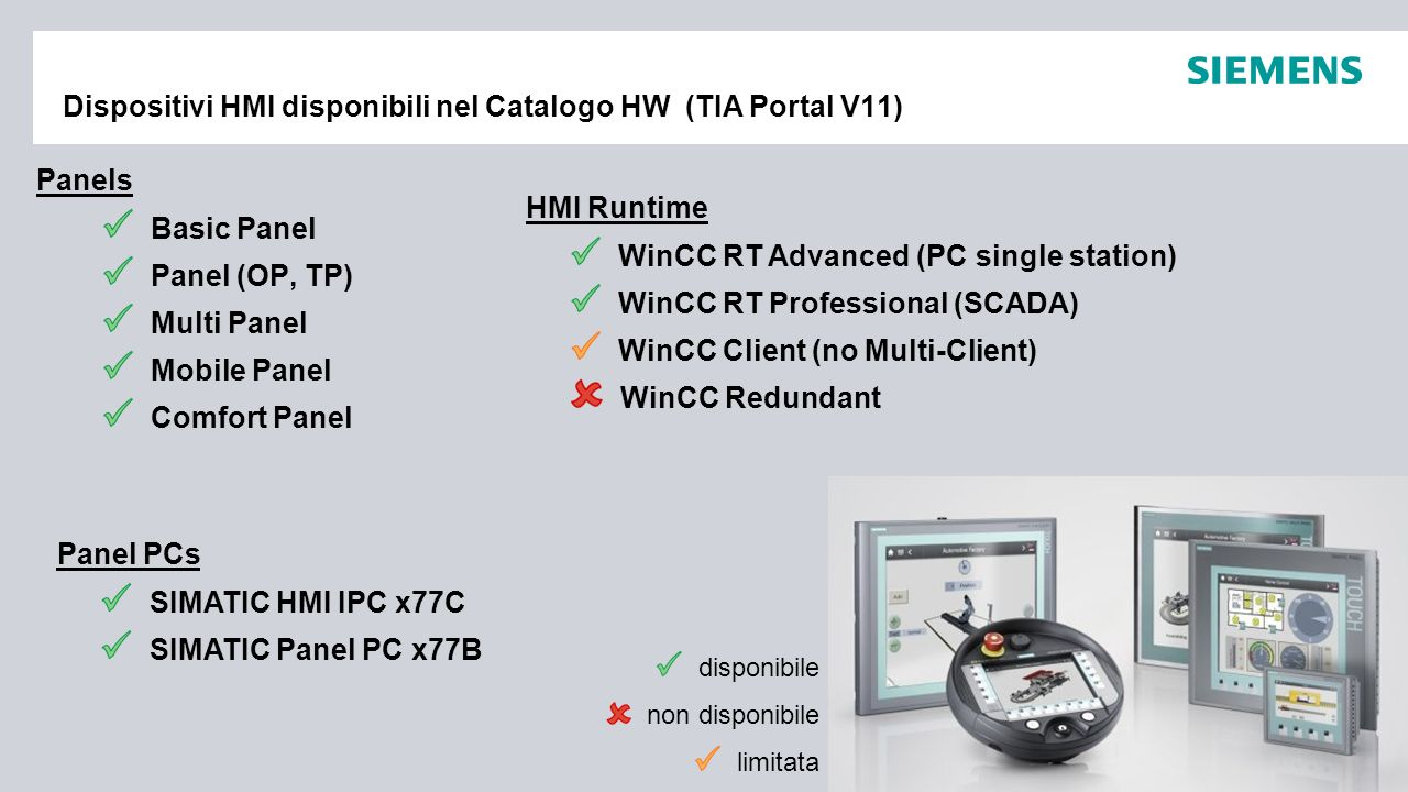Dispositivi HMI disponibili nel Catalogo HW (TIA Portal V11)