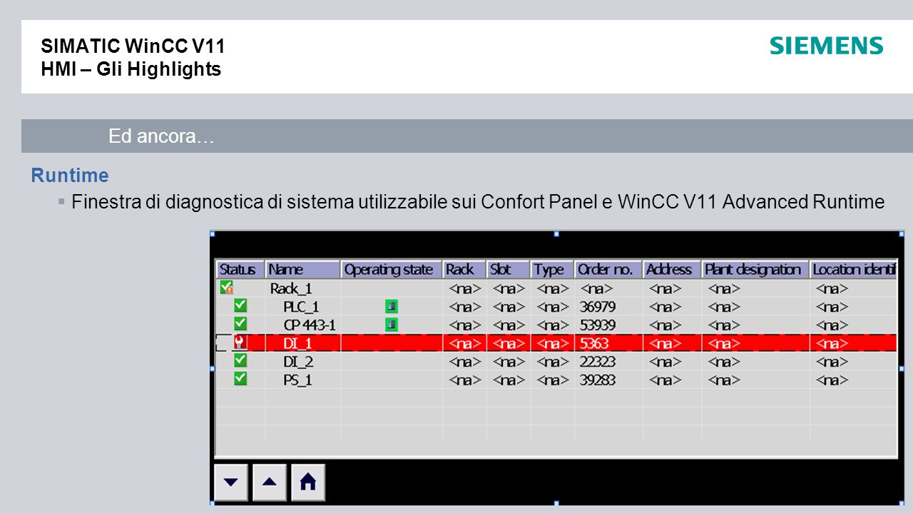 SIMATIC WinCC V11 HMI – Gli Highlights