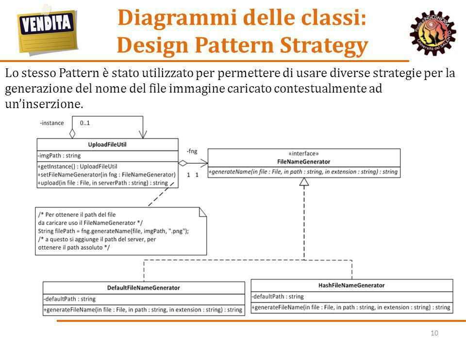 Diagrammi delle classi: Design Pattern Strategy