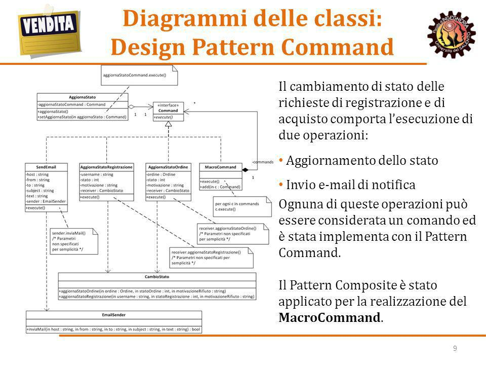 Diagrammi delle classi: Design Pattern Command