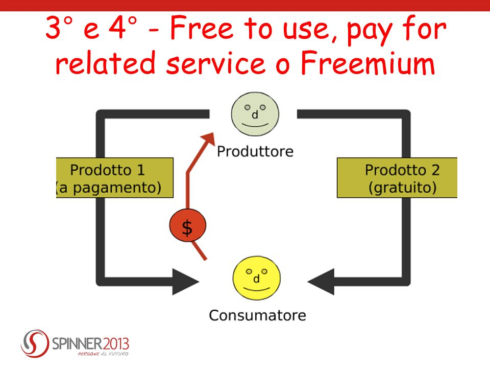 3° e 4° - Free to use, pay for related service o Freemium
