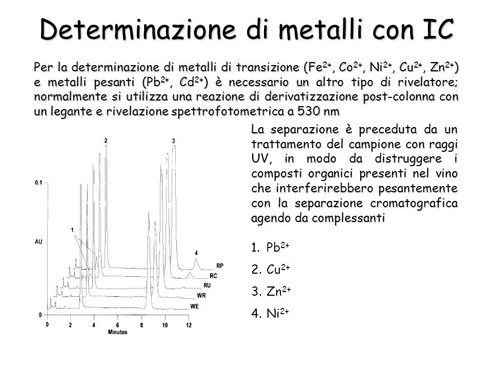 Determinazione di metalli con IC