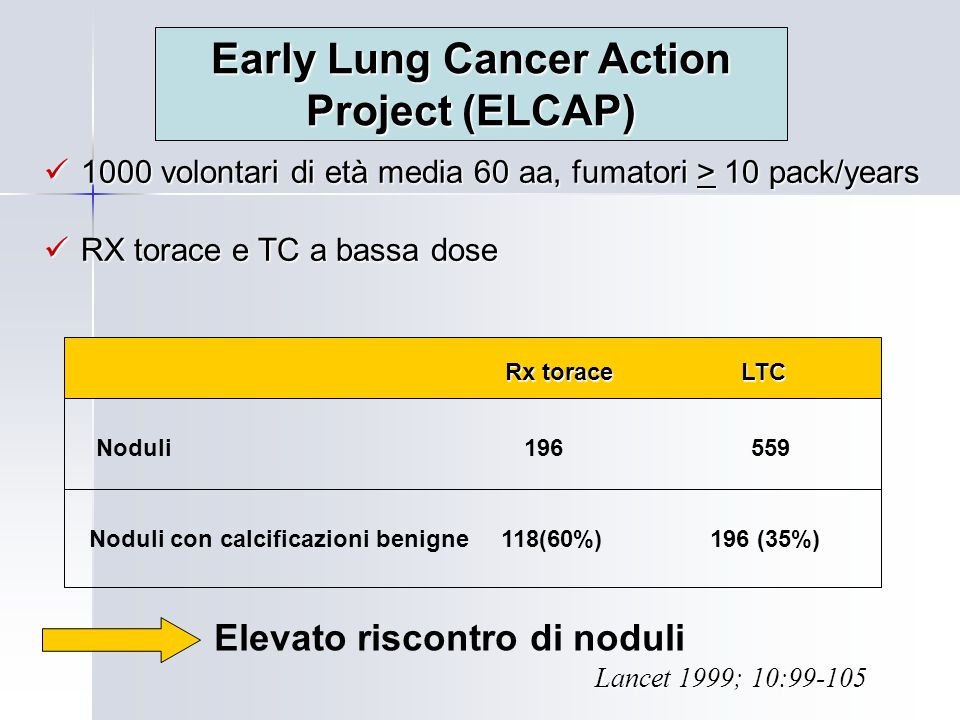 Early Lung Cancer Action Project (ELCAP) Elevato riscontro di noduli