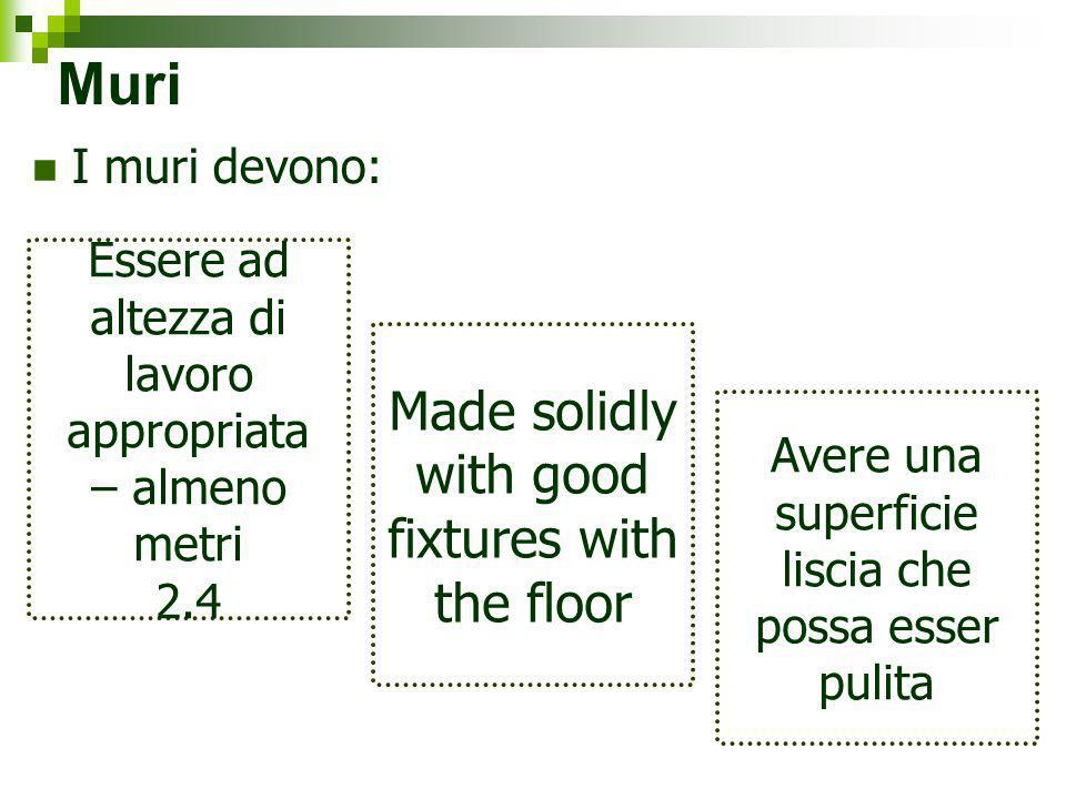 Muri Made solidly with good fixtures with the floor I muri devono: