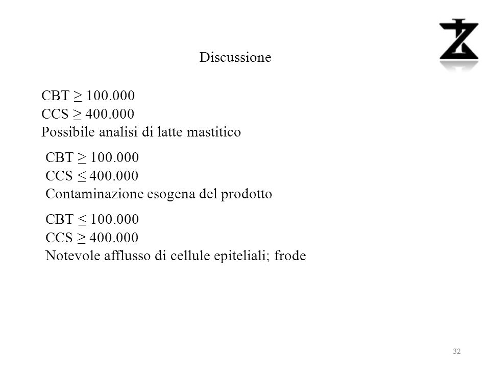 Discussione CBT ≥ 100.000. CCS ≥ 400.000. Possibile analisi di latte mastitico. CBT ≥ 100.000. CCS ≤ 400.000.