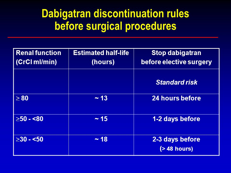 Dabigatran discontinuation rules before surgical procedures