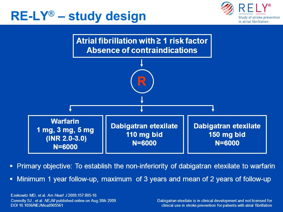 Atrial fibrillation with ≥ 1 risk factor Absence of contraindications