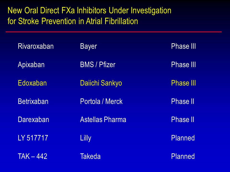 New Oral Direct FXa Inhibitors Under Investigation