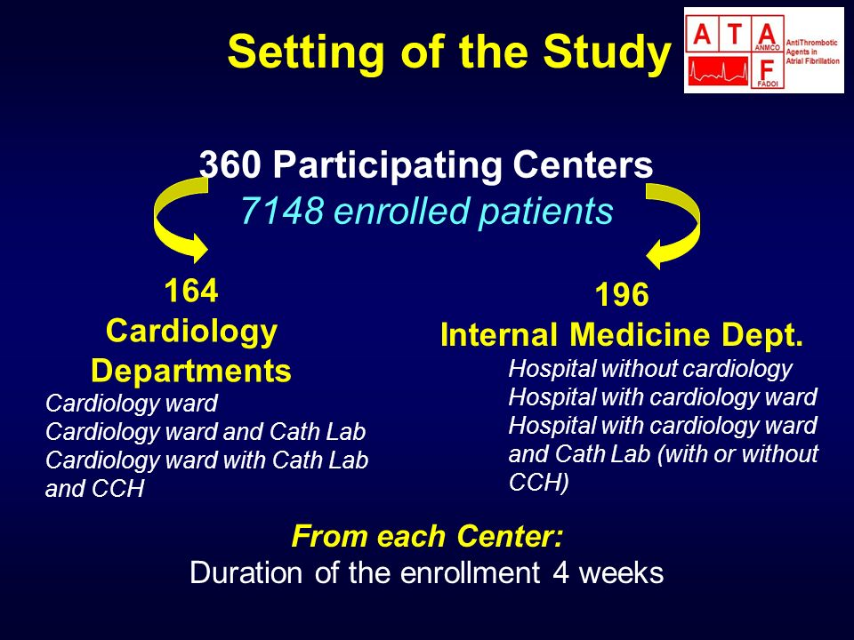 Setting of the Study 360 Participating Centers 7148 enrolled patients