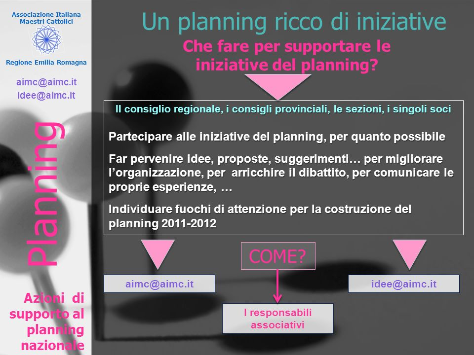 Planning COME Che fare per supportare le iniziative del planning