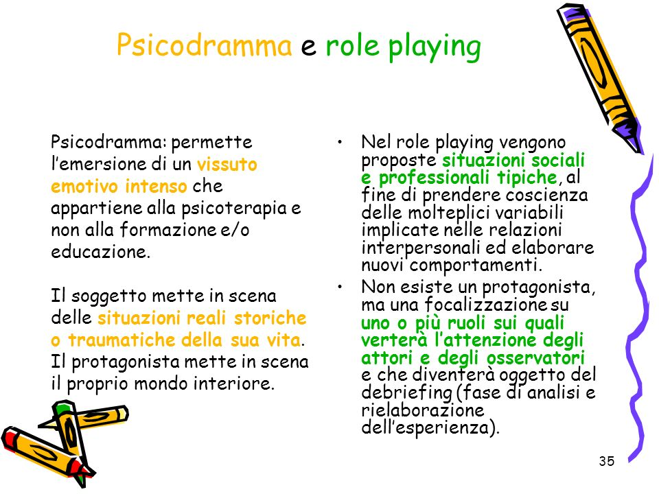 Psicodramma e role playing