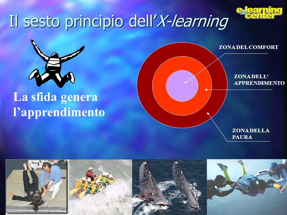 Il sesto principio dell'X-learning