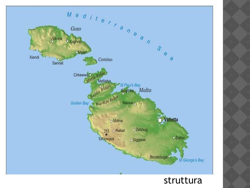 Cartina Politica Malta.Grecia Cipro Turchia Malta Ppt Video Online Scaricare