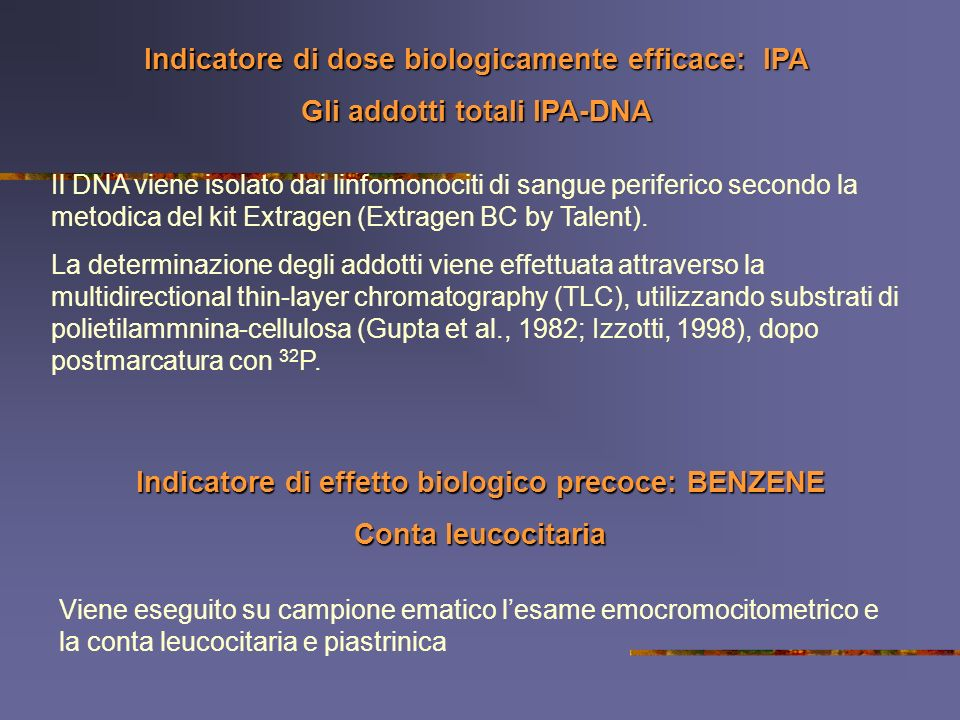 Indicatore di dose biologicamente efficace: IPA