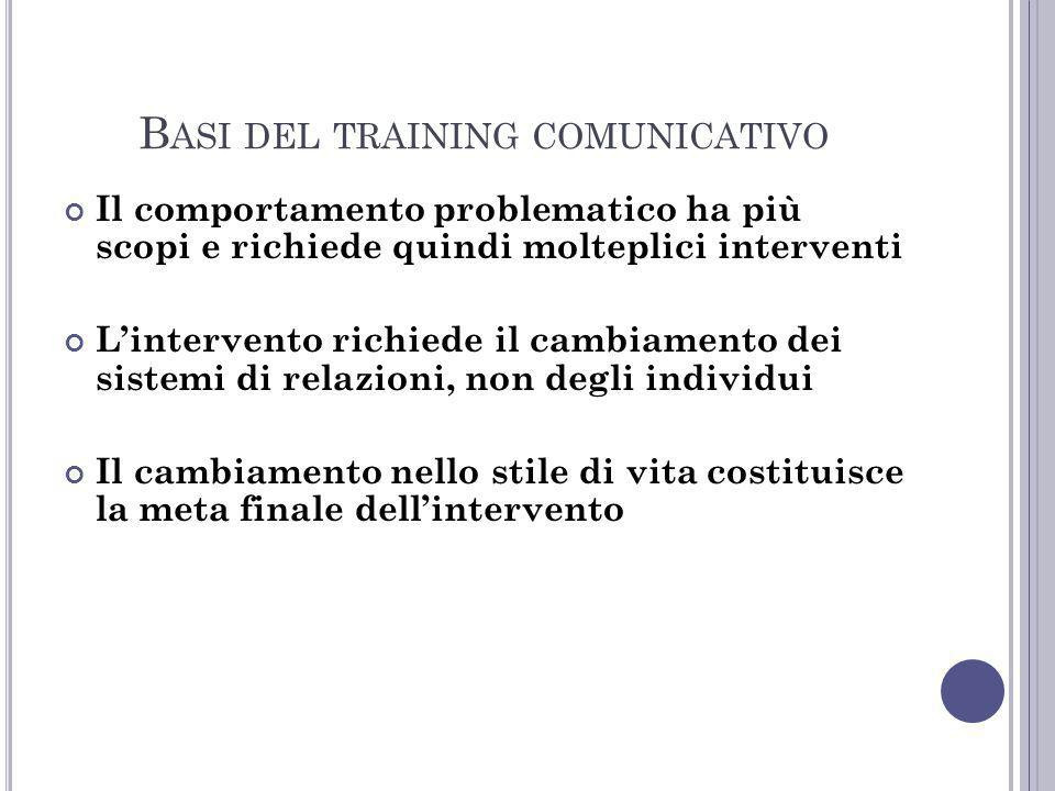Basi del training comunicativo