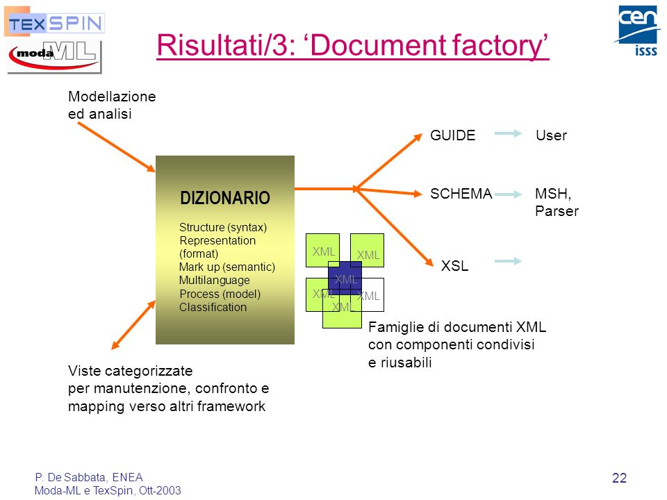 Risultati/3: 'Document factory'