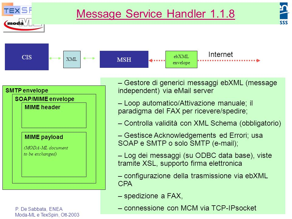 Message Service Handler 1.1.8