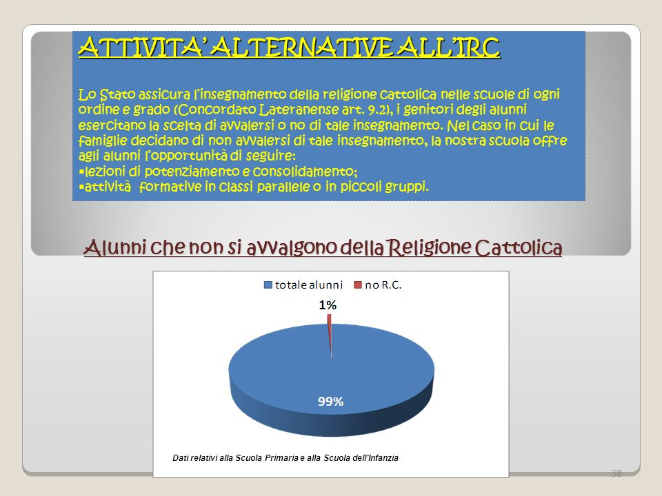 ATTIVITA' ALTERNATIVE ALL'IRC