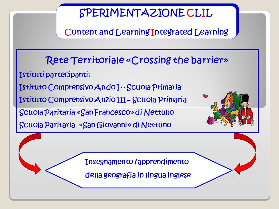 SPERIMENTAZIONE CLIL Rete Territoriale «Crossing the barrier»
