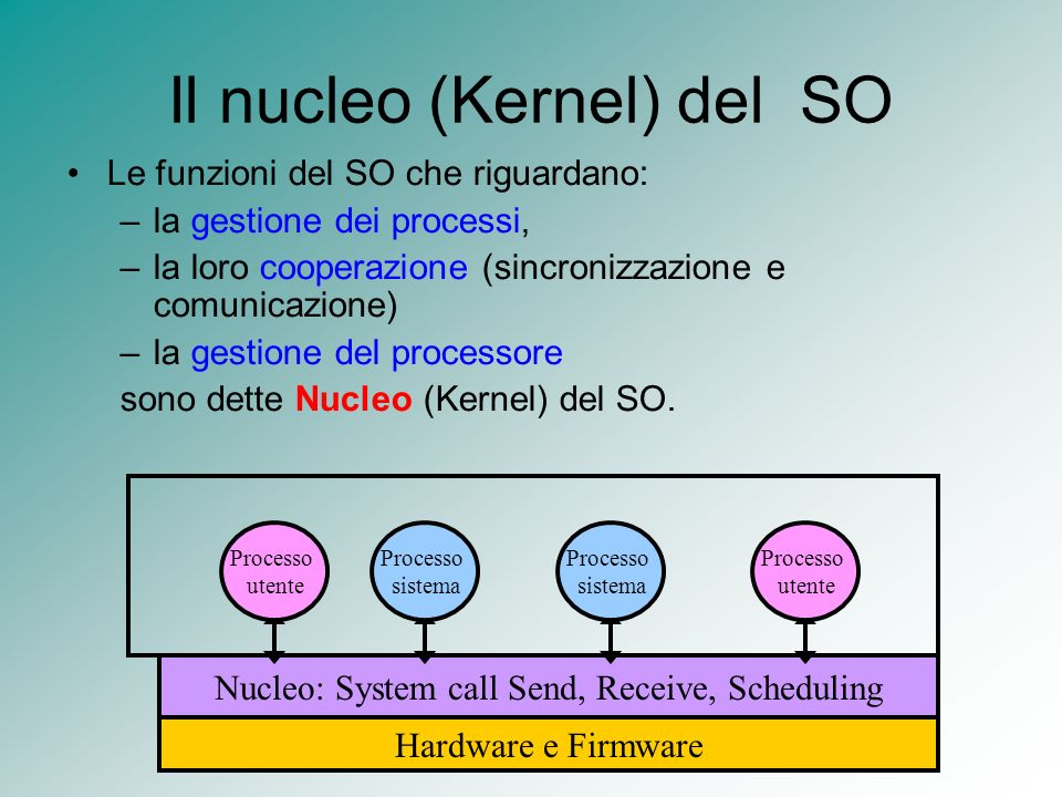 Il nucleo (Kernel) del SO
