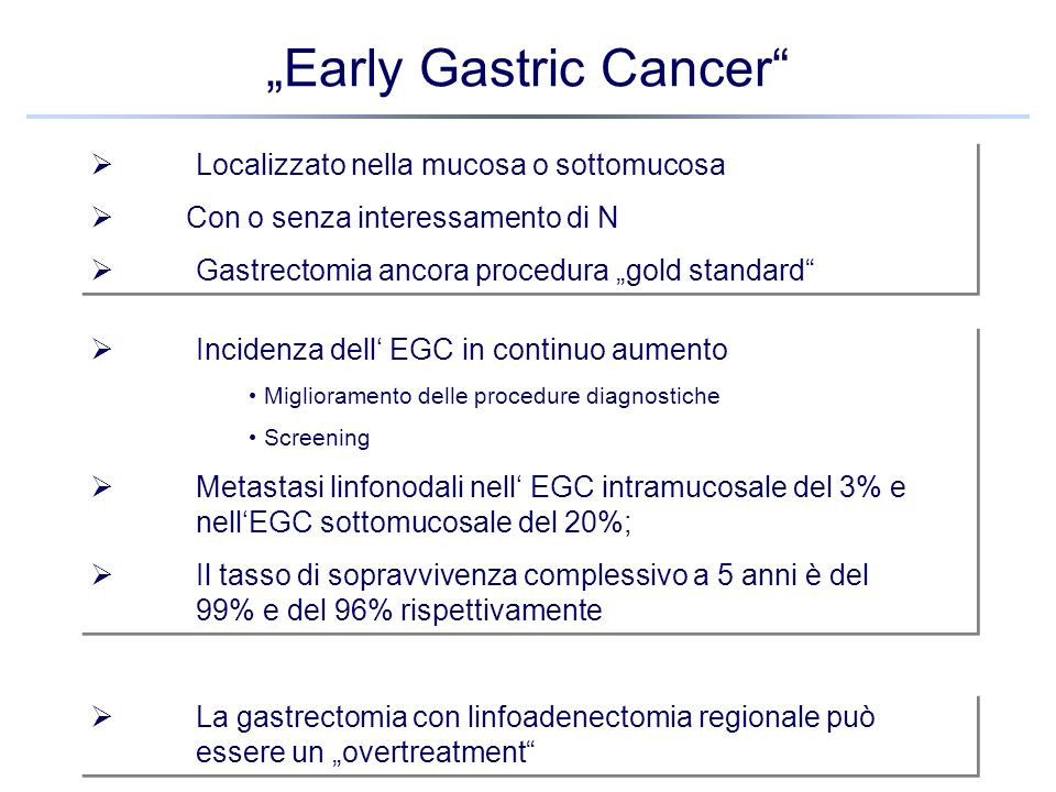 """Early Gastric Cancer"