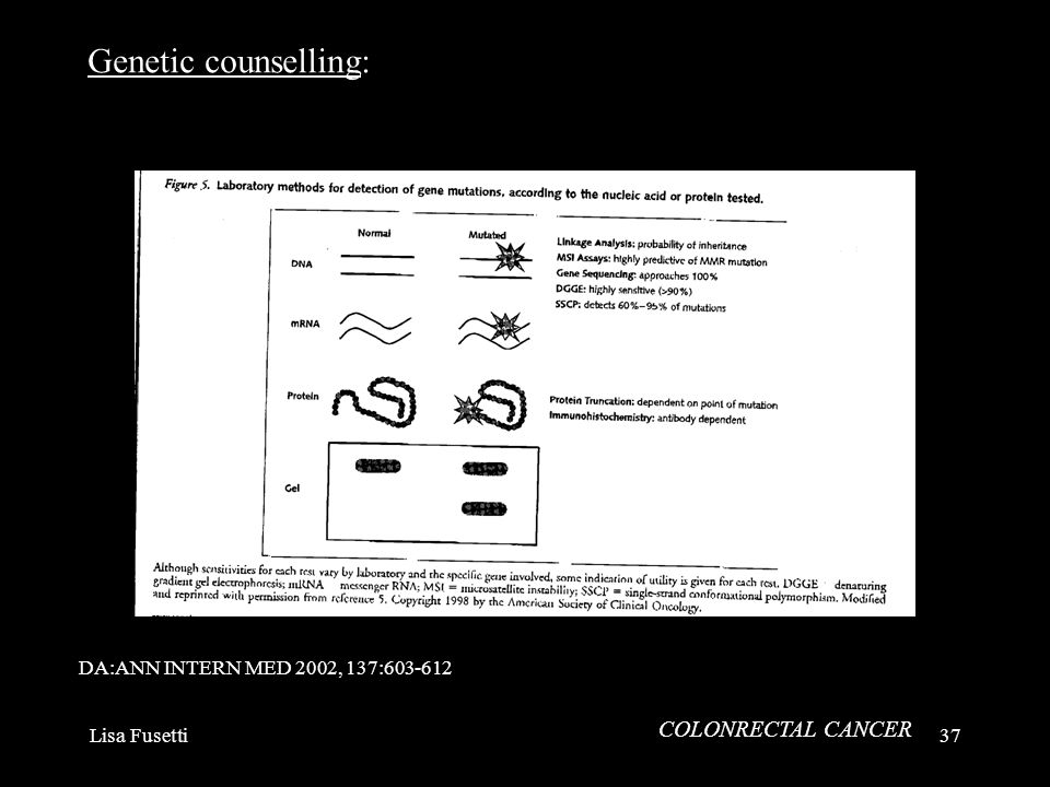 Genetic counselling: COLONRECTAL CANCER