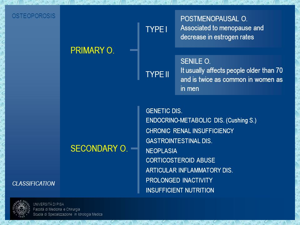 PRIMARY O. SECONDARY O. TYPE I TYPE II POSTMENOPAUSAL O.