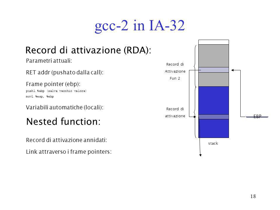gcc-2 in IA-32 Record di attivazione (RDA): Nested function: