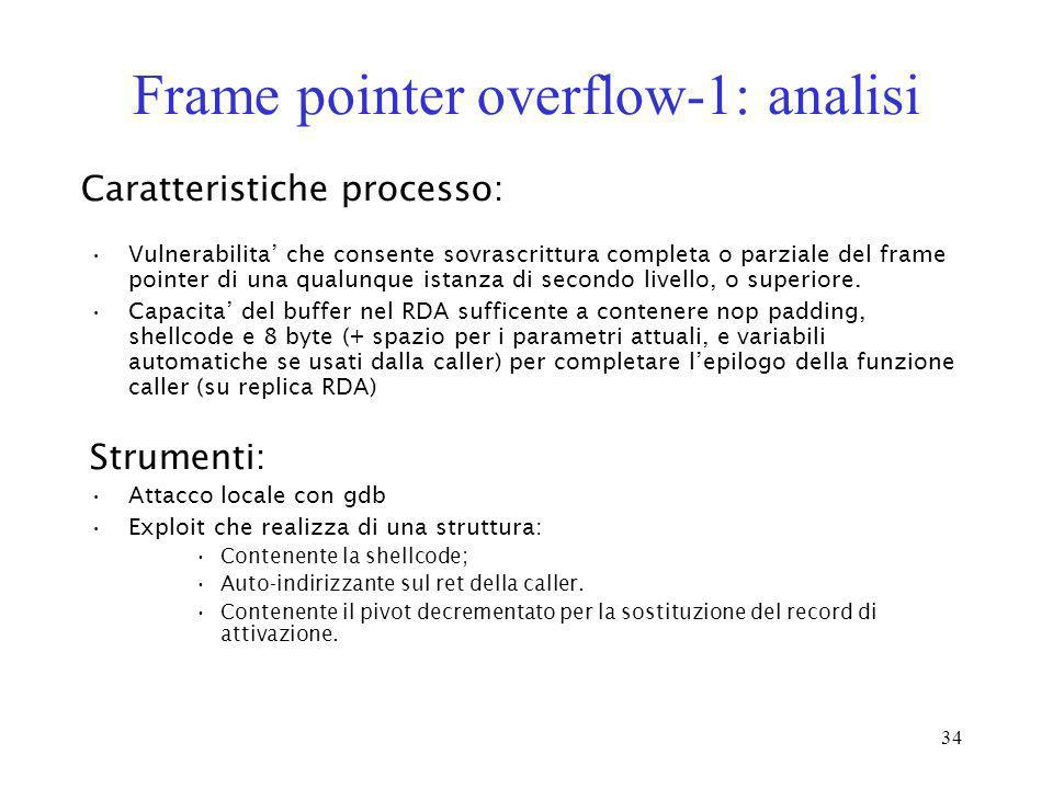 Frame pointer overflow-1: analisi