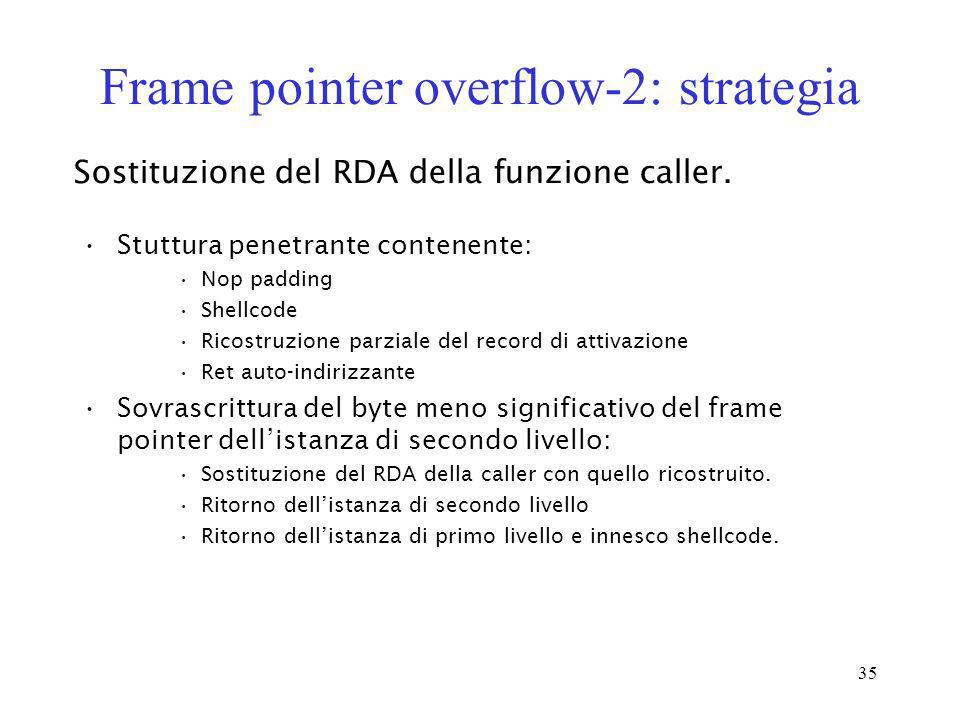 Frame pointer overflow-2: strategia