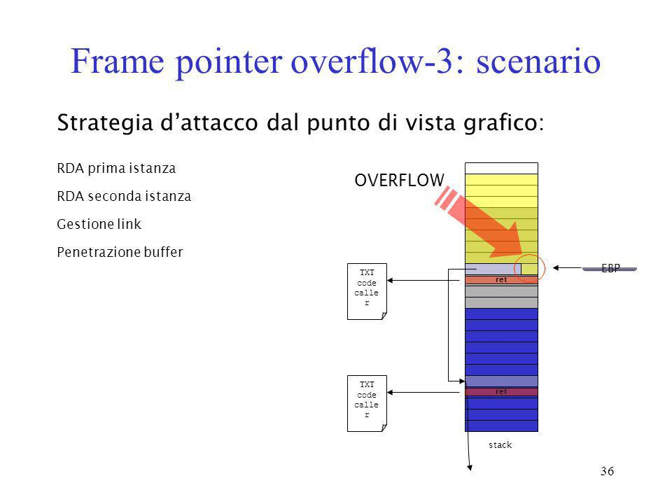 Frame pointer overflow-3: scenario