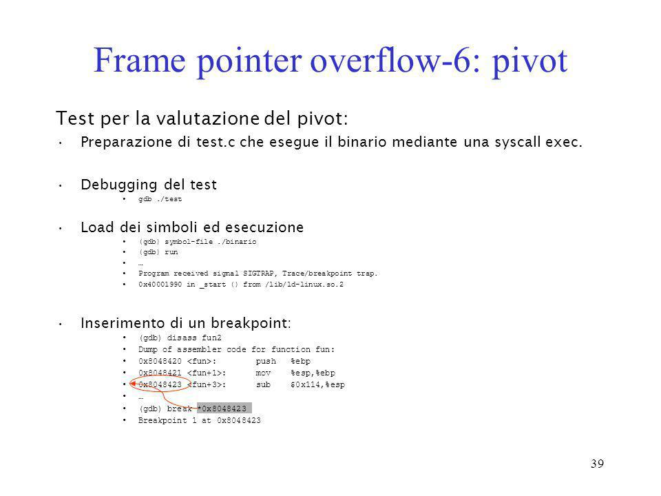 Frame pointer overflow-6: pivot