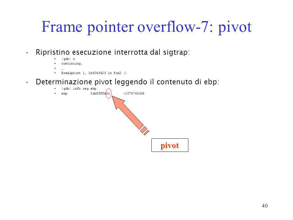 Frame pointer overflow-7: pivot